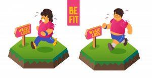 Best Weight Loss Treatment in Delhi   Best Obesity Clinic in Mumbai